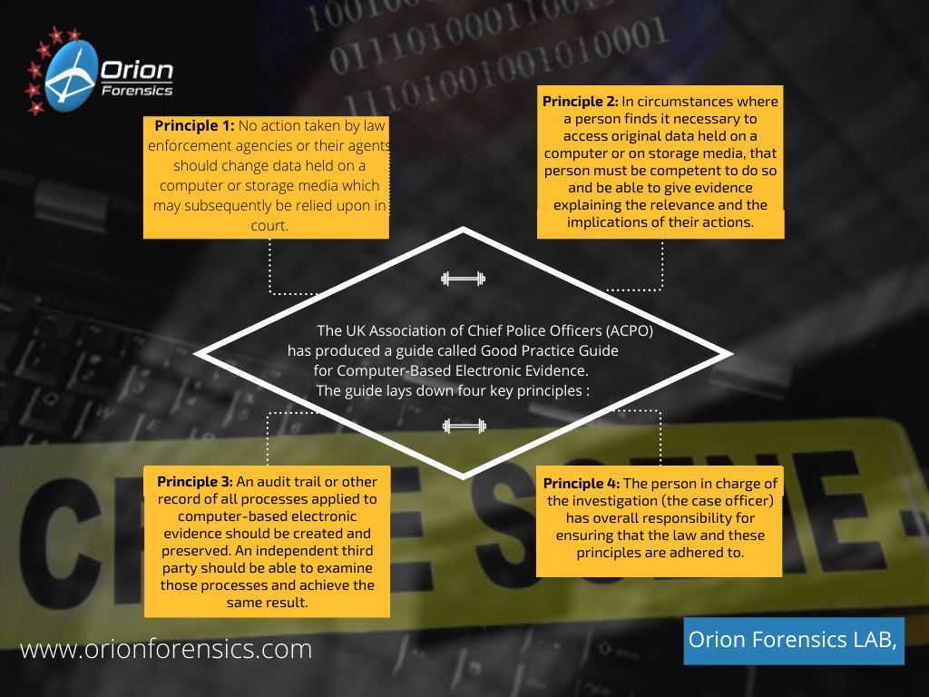 orion forensics