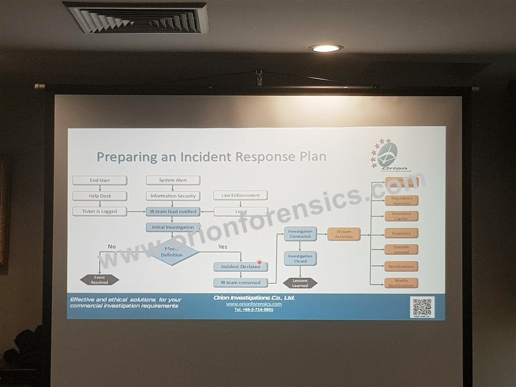 Incident Response Training